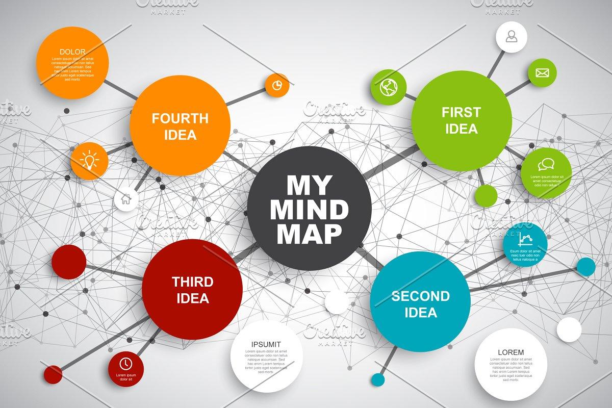 نقشه ی ذهنی